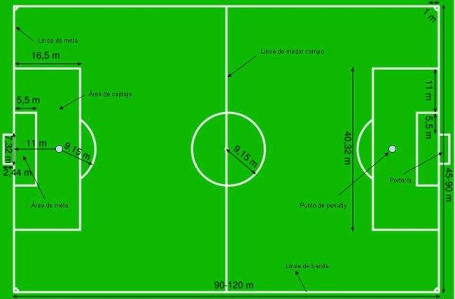 medidas-campo-futbol-01